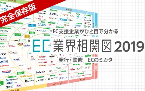 EC業界相関図2019